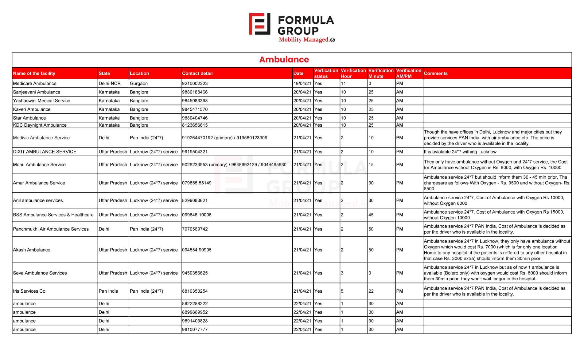 Covid Resource List - Ambulance