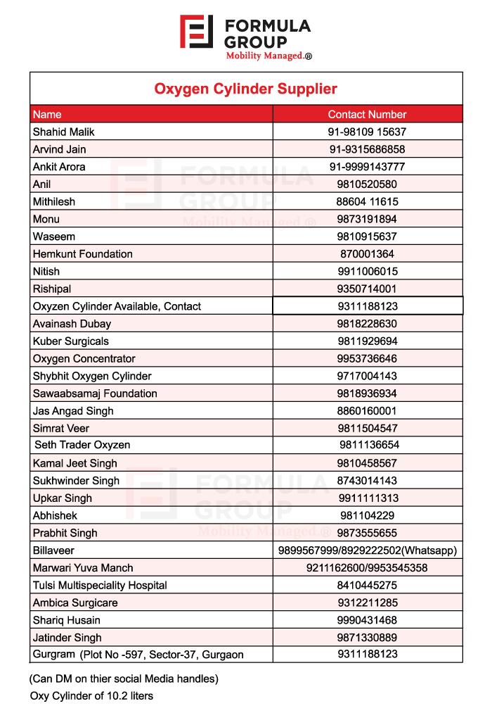 Covid Resource List - Oxygen Cylinder Supplier
